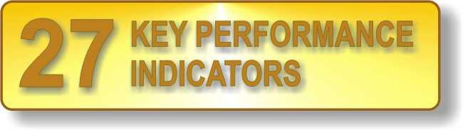 27-key-performance-indicators